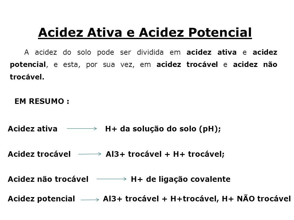 Acidez Ativa e Acidez Potencial