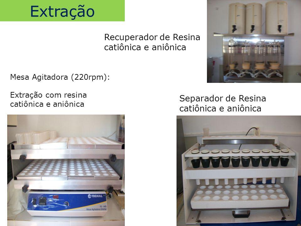 Extração Recuperador de Resina catiônica e aniônica