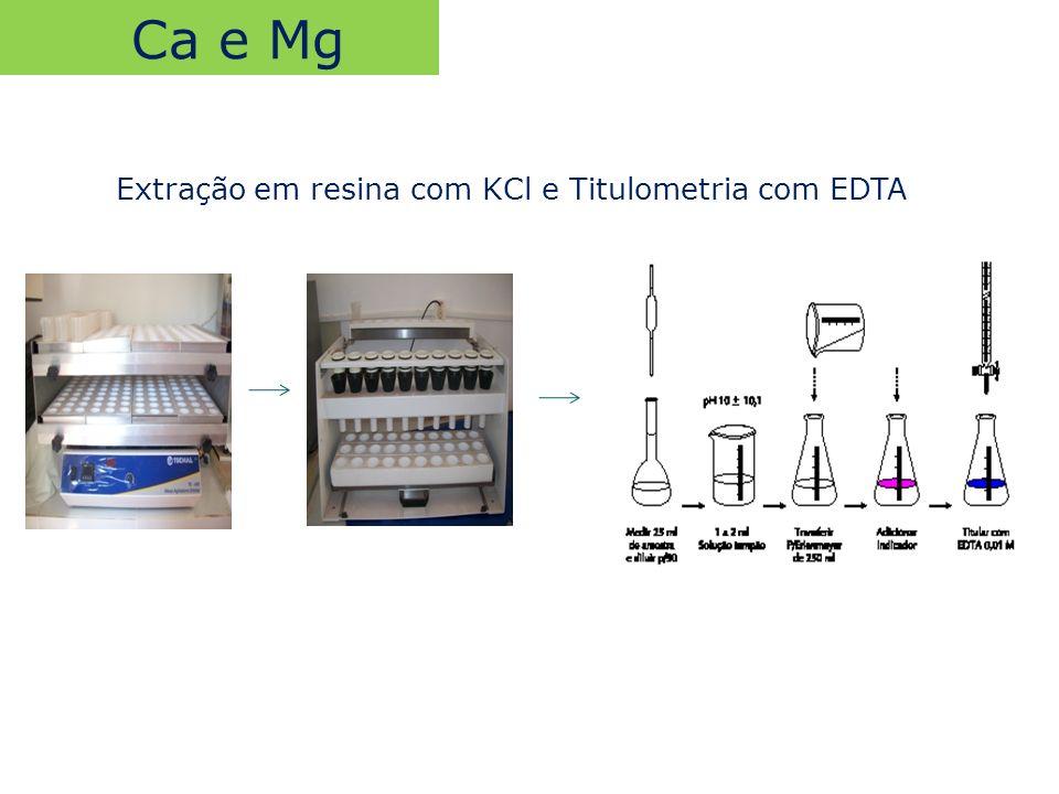 Extração em resina com KCl e Titulometria com EDTA