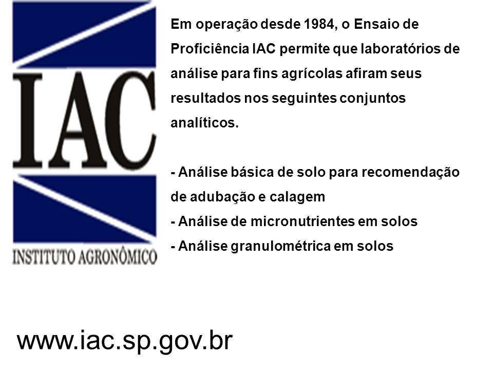 Em operação desde 1984, o Ensaio de Proficiência IAC permite que laboratórios de análise para fins agrícolas afiram seus resultados nos seguintes conjuntos analíticos.