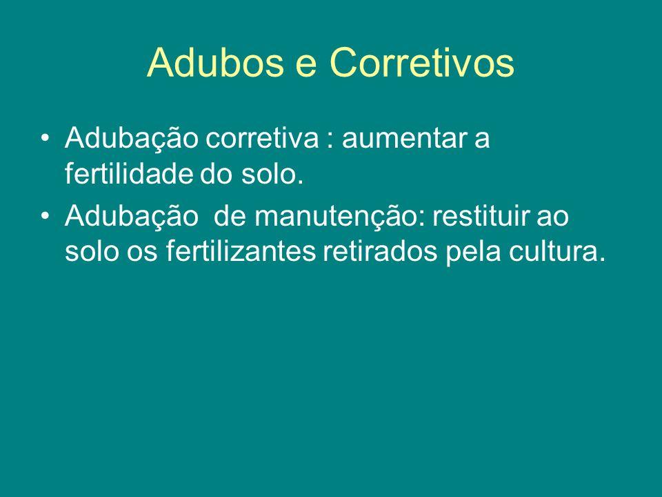 Adubos e Corretivos Adubação corretiva : aumentar a fertilidade do solo.