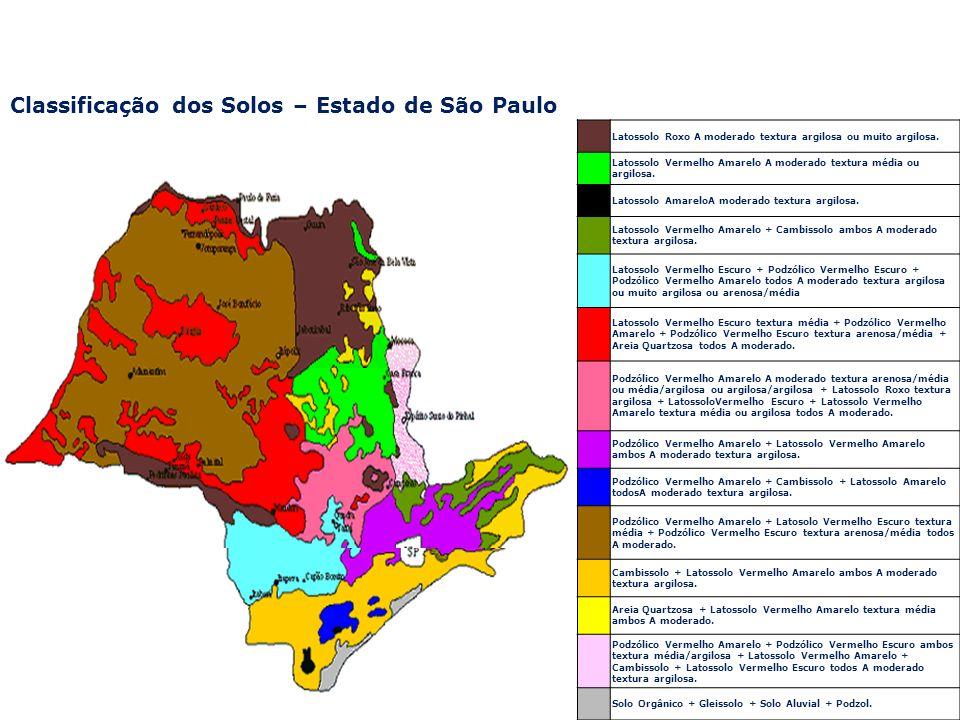 Classificação dos Solos – Estado de São Paulo
