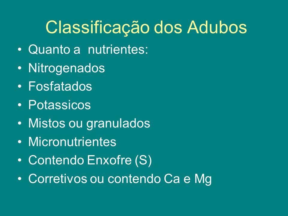 Classificação dos Adubos