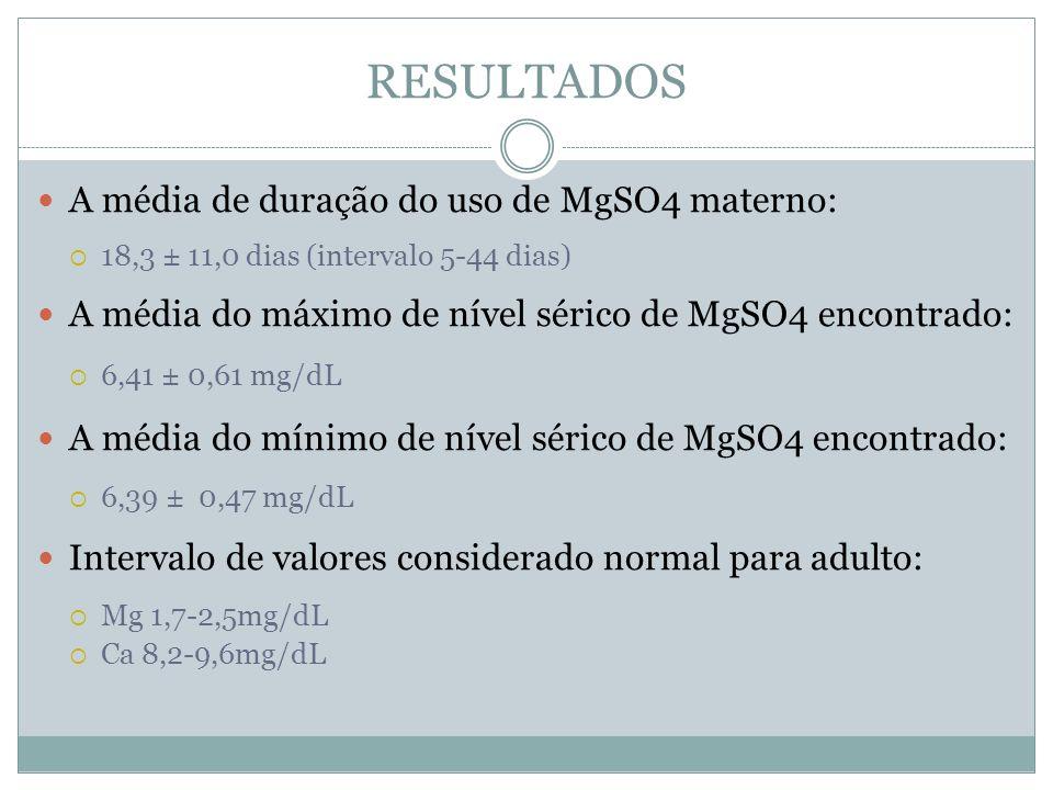 RESULTADOS A média de duração do uso de MgSO4 materno: