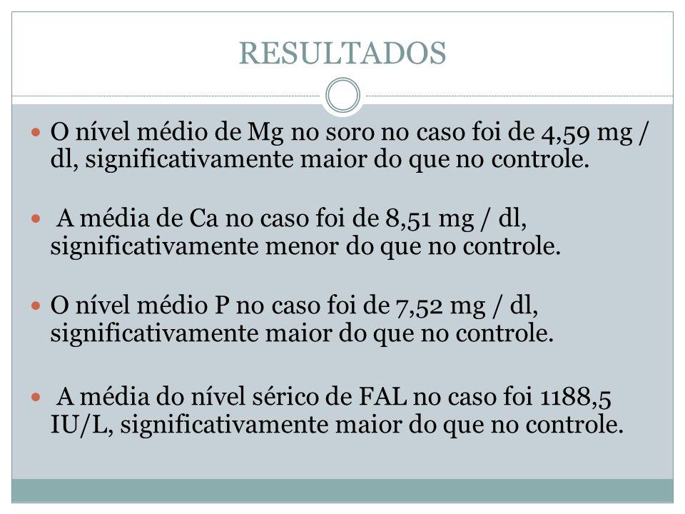 RESULTADOS O nível médio de Mg no soro no caso foi de 4,59 mg / dl, significativamente maior do que no controle.