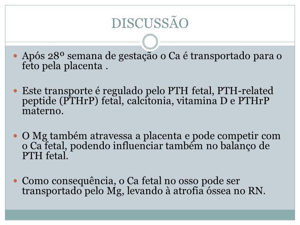 DISCUSSÃO Após 28º semana de gestação o Ca é transportado para o feto pela placenta .