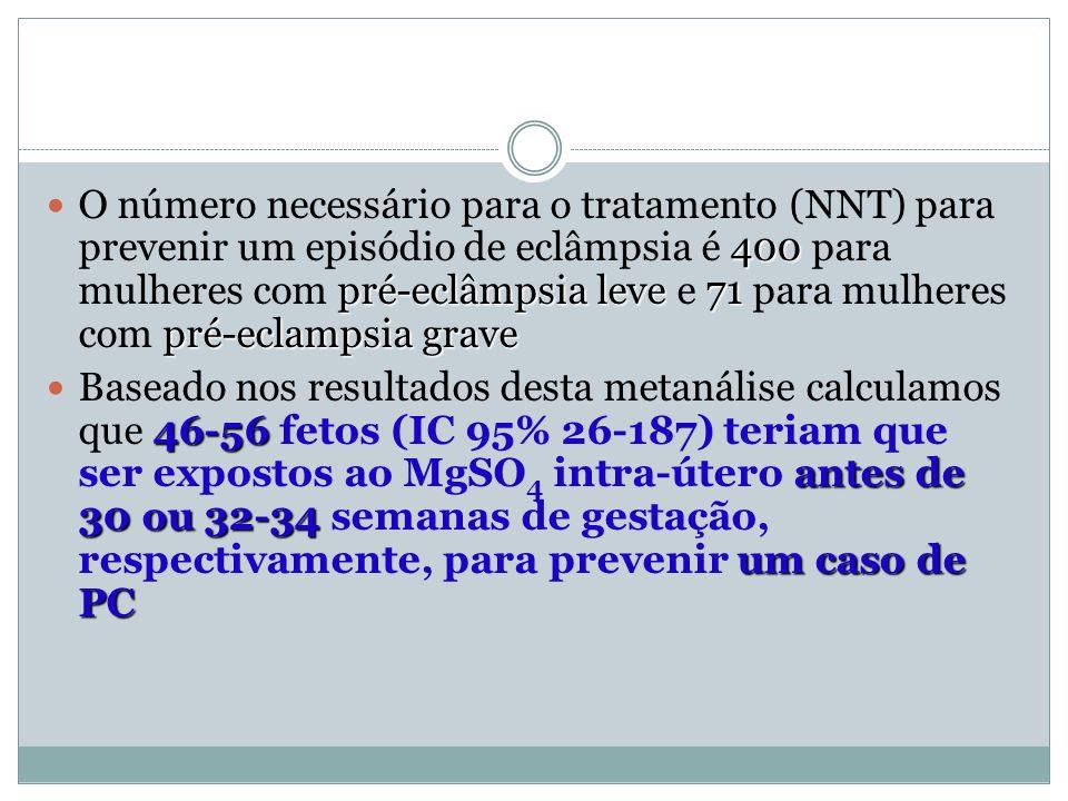 O número necessário para o tratamento (NNT) para prevenir um episódio de eclâmpsia é 400 para mulheres com pré-eclâmpsia leve e 71 para mulheres com pré-eclampsia grave