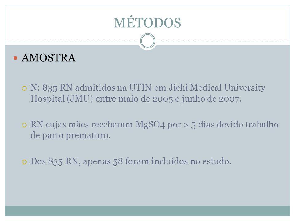 MÉTODOS AMOSTRA. N: 835 RN admitidos na UTIN em Jichi Medical University Hospital (JMU) entre maio de 2005 e junho de 2007.