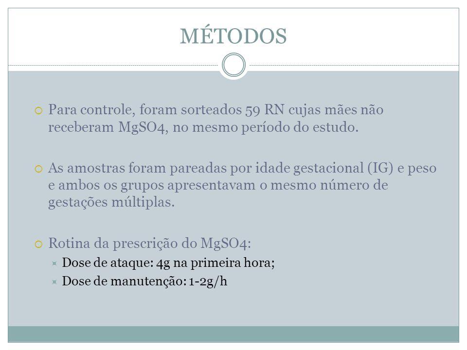 MÉTODOS Para controle, foram sorteados 59 RN cujas mães não receberam MgSO4, no mesmo período do estudo.