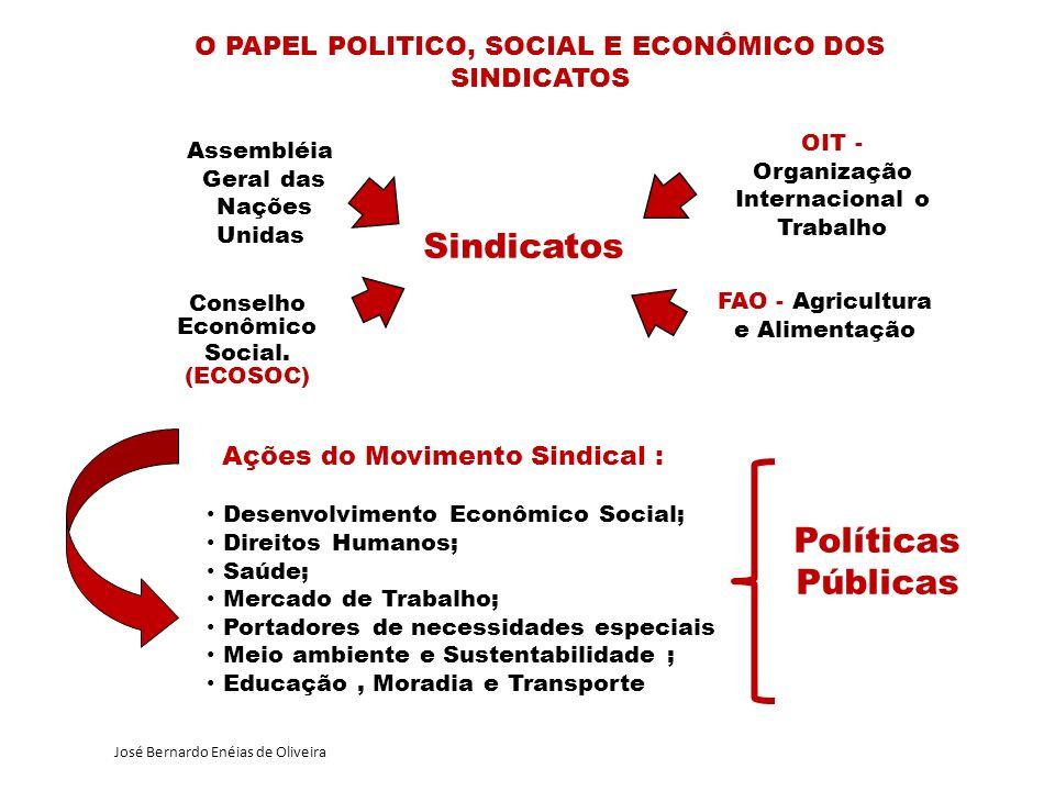 O PAPEL POLITICO, SOCIAL E ECONÔMICO DOS SINDICATOS