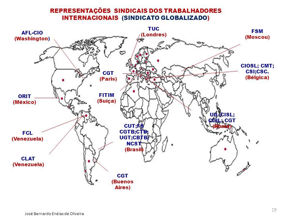 REPRESENTAÇÕES SINDICAIS DOS TRABALHADORES INTERNACIONAIS (SINDICATO GLOBALIZADO)