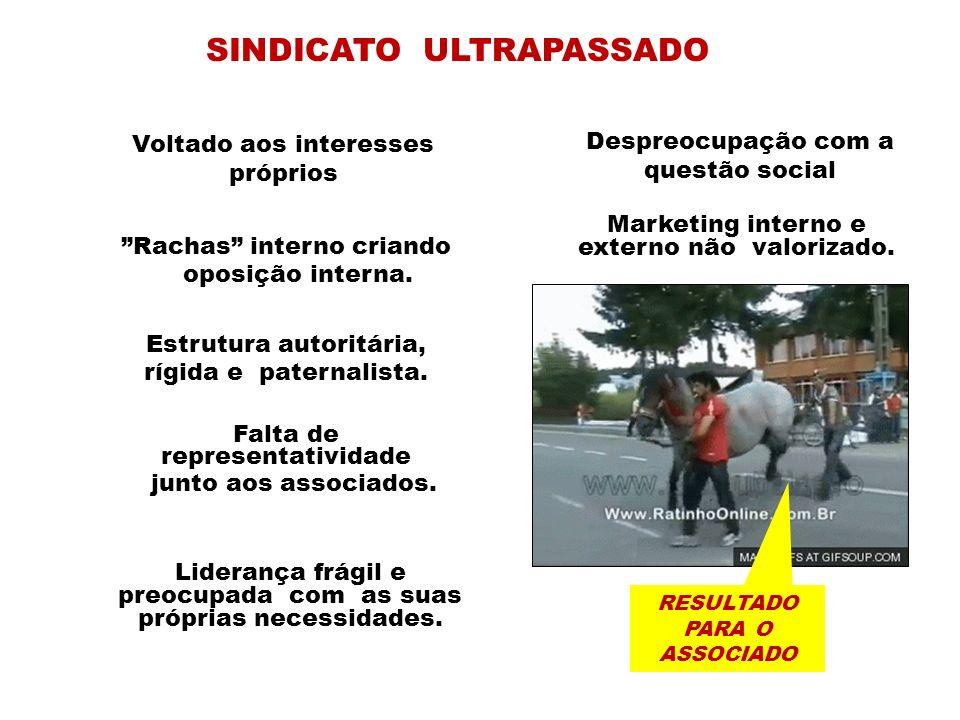 SINDICATO ULTRAPASSADO