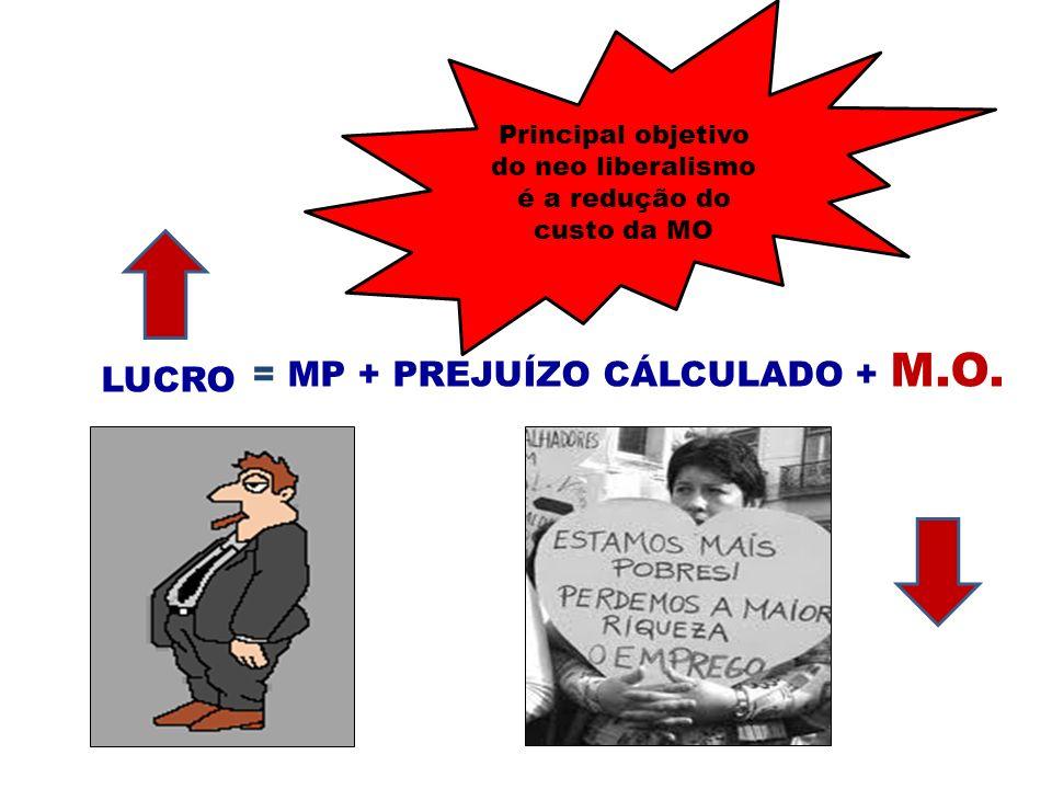 = MP + PREJUÍZO CÁLCULADO + M.O.