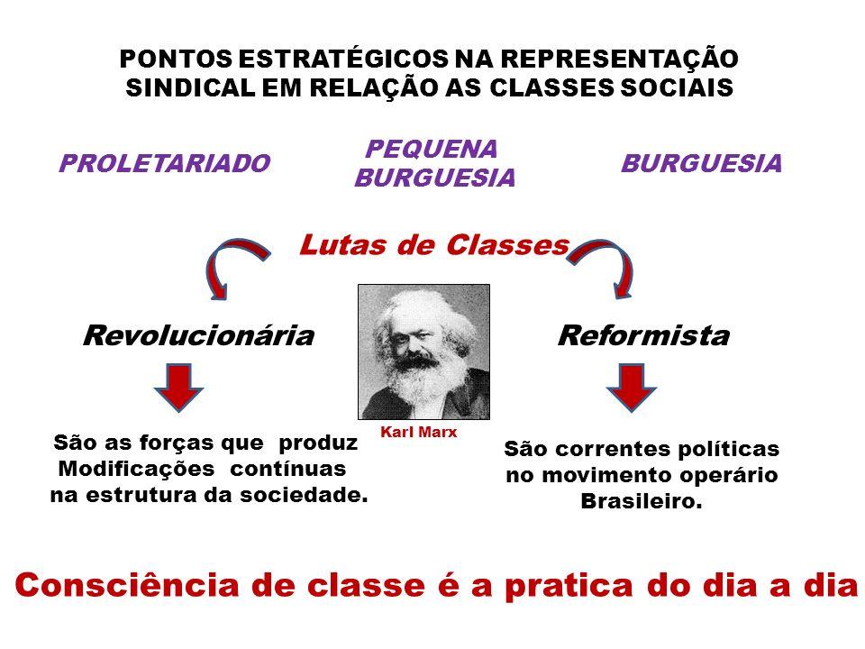 Consciência de classe é a pratica do dia a dia