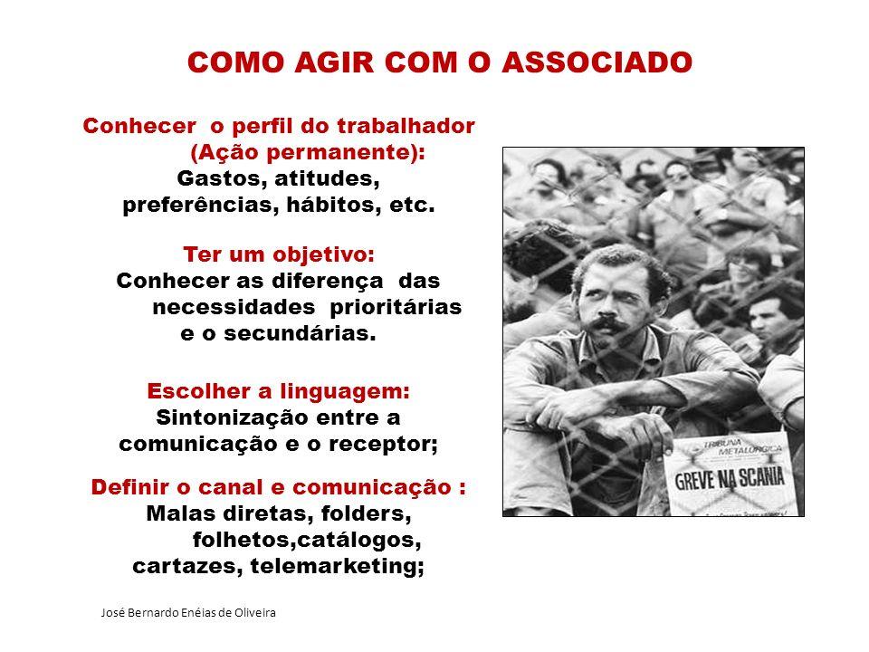 COMO AGIR COM O ASSOCIADO
