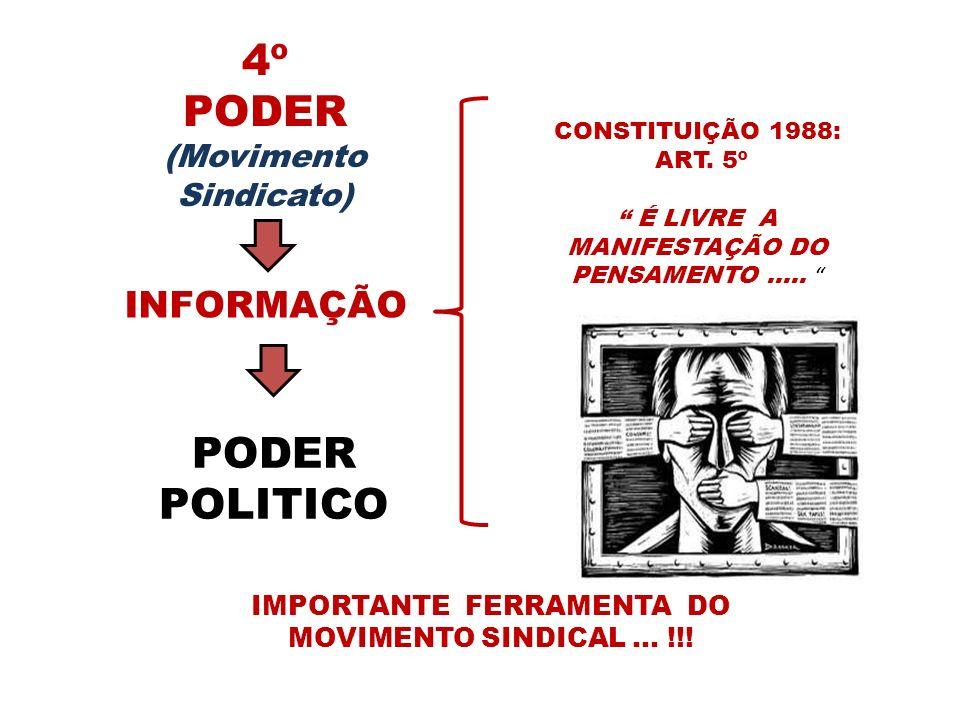 4º PODER PODER POLITICO INFORMAÇÃO (Movimento Sindicato)