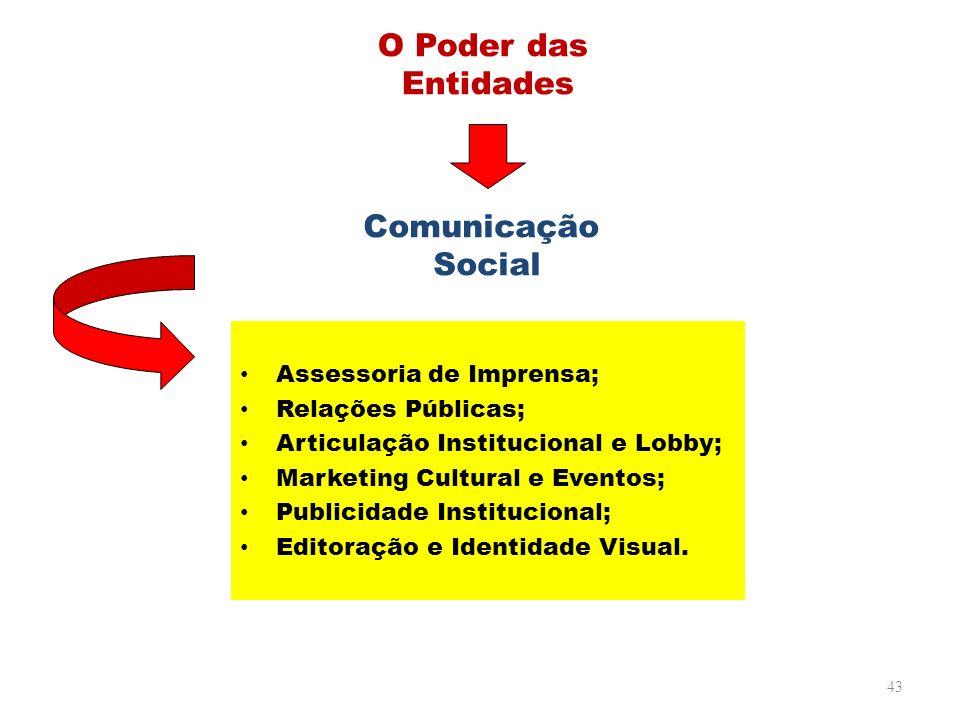 O Poder das Entidades Comunicação Social