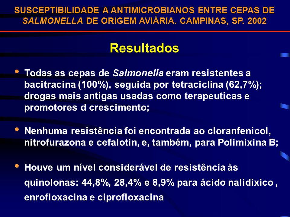 SUSCEPTIBILIDADE A ANTIMICROBIANOS ENTRE CEPAS DE SALMONELLA DE ORIGEM AVIÁRIA. CAMPINAS, SP. 2002