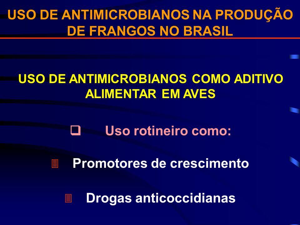 USO DE ANTIMICROBIANOS NA PRODUÇÃO DE FRANGOS NO BRASIL
