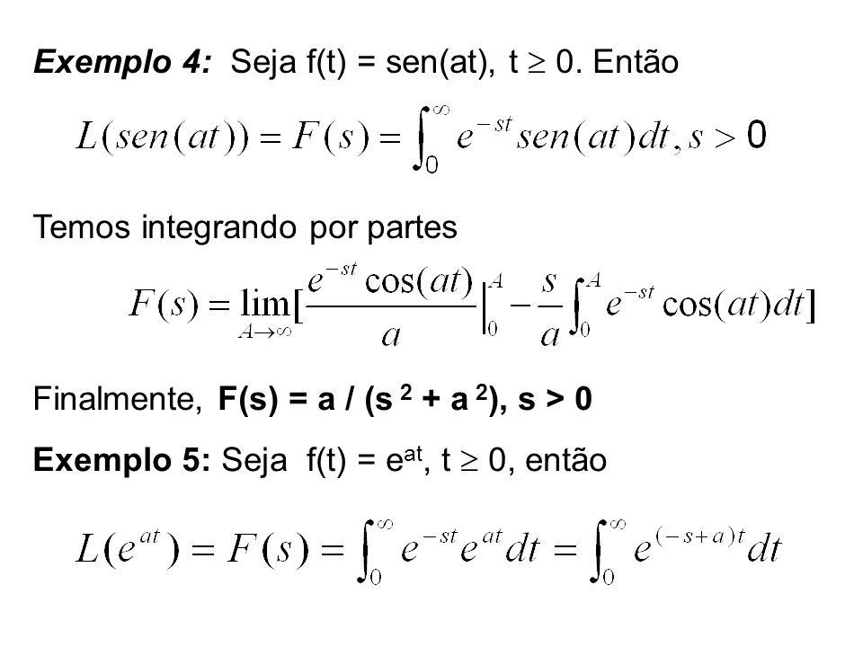 Exemplo 4: Seja f(t) = sen(at), t  0. Então