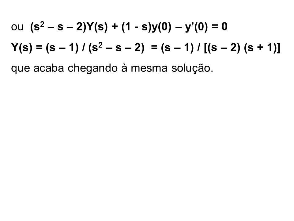ou (s2 – s – 2)Y(s) + (1 - s)y(0) – y'(0) = 0