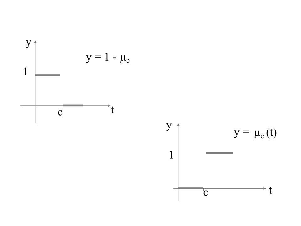 y t 1 c y = 1 - c t y c 1 y = c (t)