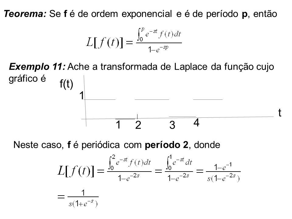 Teorema: Se f é de ordem exponencial e é de período p, então
