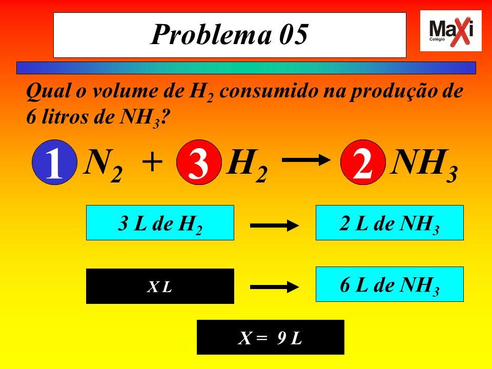 Problema 05 Qual o volume de H2 consumido na produção de 6 litros de NH3 N2 + H2 NH3.
