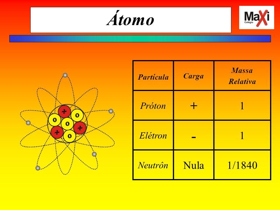 Átomo - + 1 Nula 1/1840 Próton Elétron Neutrôn Massa Partícula Carga