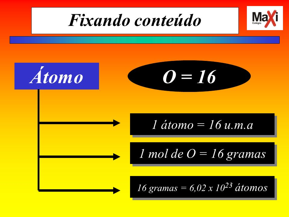 O = 16 Átomo Fixando conteúdo 1 átomo = 16 u.m.a