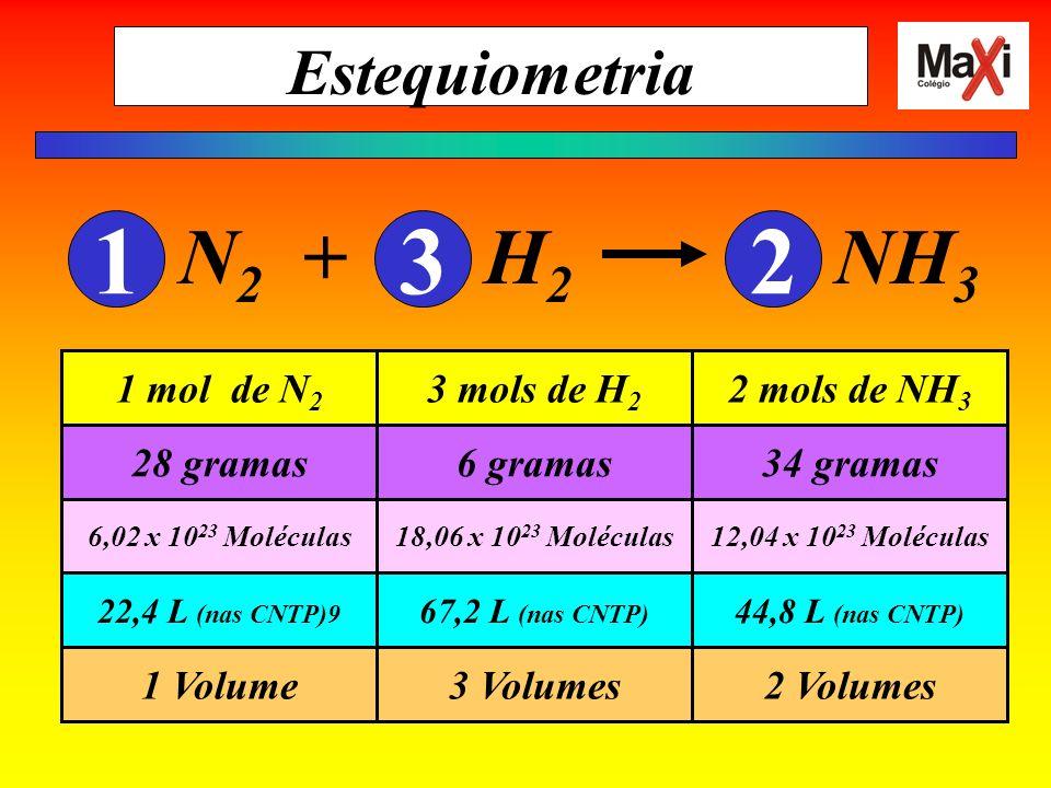 1 3 2 N2 + H2 NH3 Estequiometria 1 mol de N2 3 mols de H2