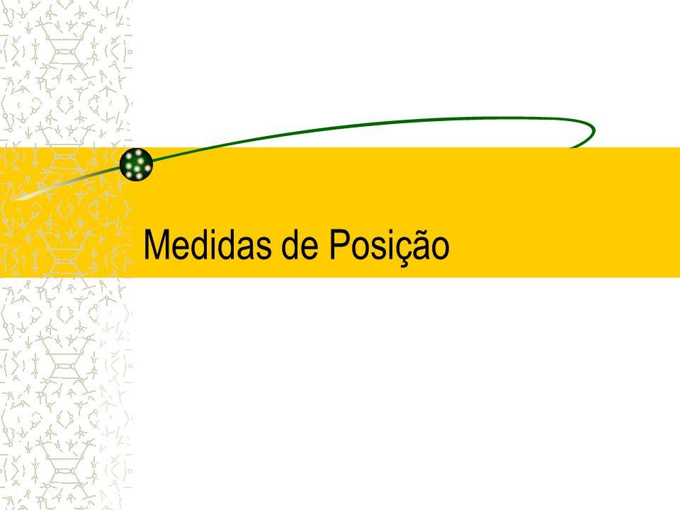 Medidas de Posição Profa. Rossana Fraga Benites