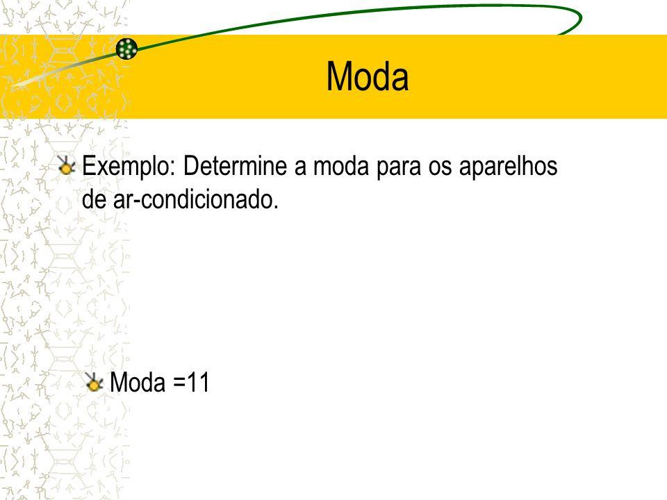 Moda Exemplo: Determine a moda para os aparelhos de ar-condicionado.