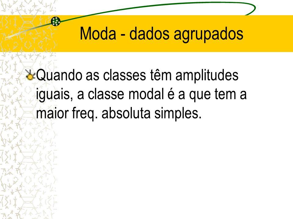 Moda - dados agrupados Quando as classes têm amplitudes iguais, a classe modal é a que tem a maior freq.