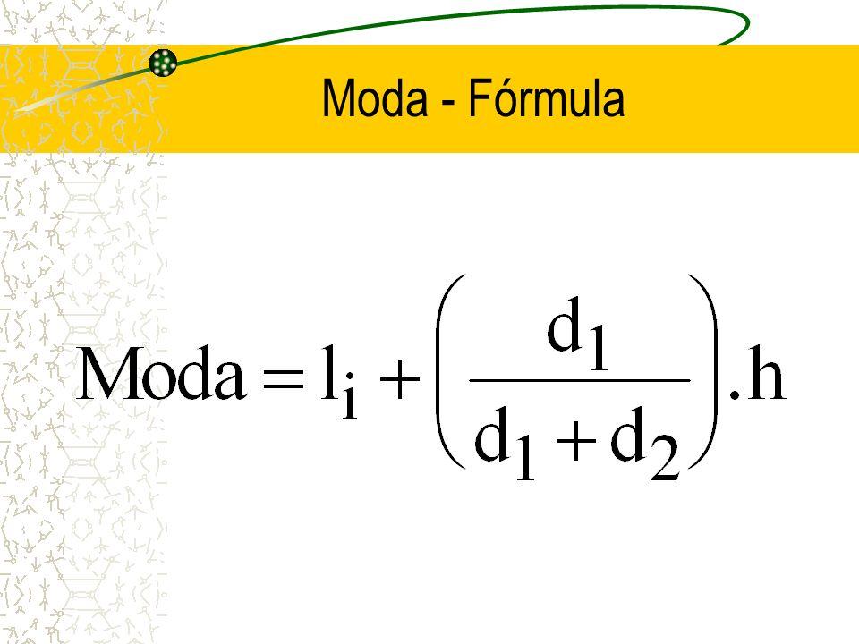 Moda - Fórmula