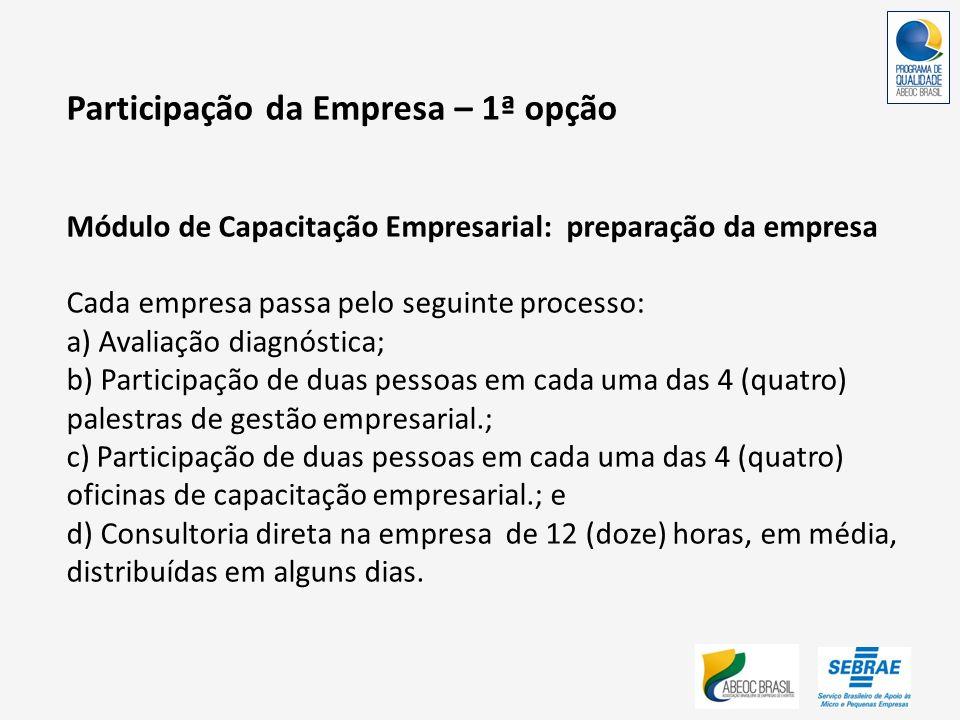 Participação da Empresa – 1ª opção