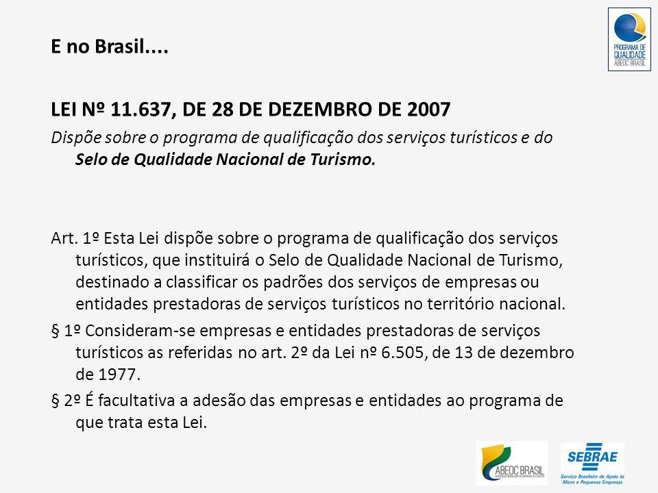 E no Brasil.... LEI Nº 11.637, DE 28 DE DEZEMBRO DE 2007