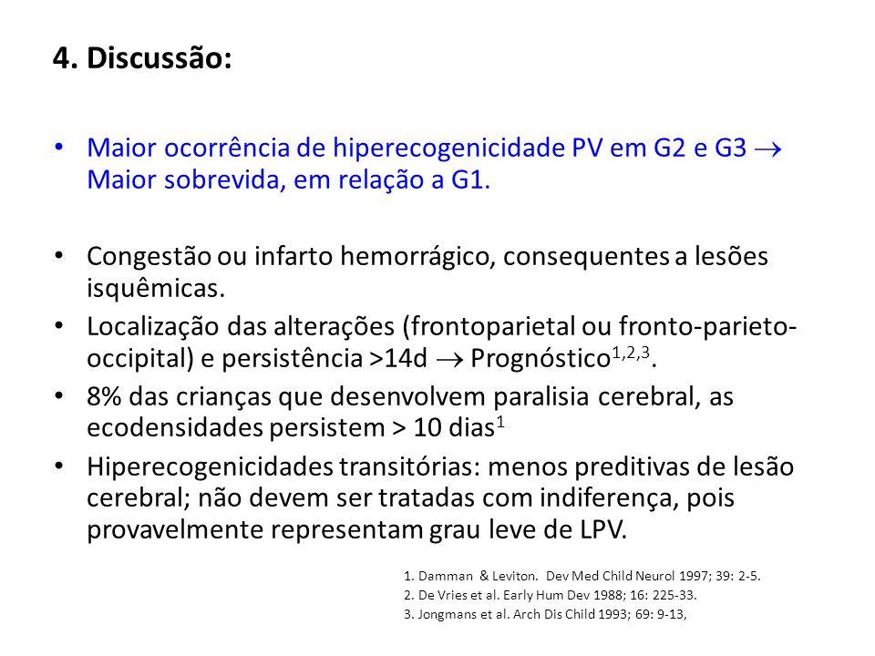 4. Discussão: Maior ocorrência de hiperecogenicidade PV em G2 e G3  Maior sobrevida, em relação a G1.