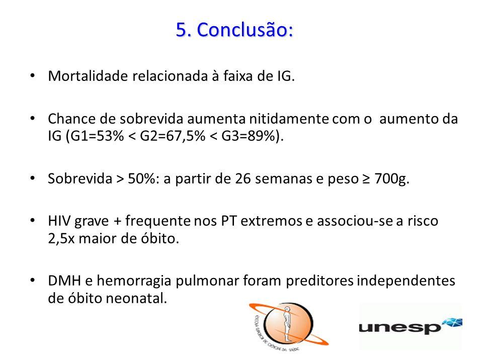 5. Conclusão: Mortalidade relacionada à faixa de IG.