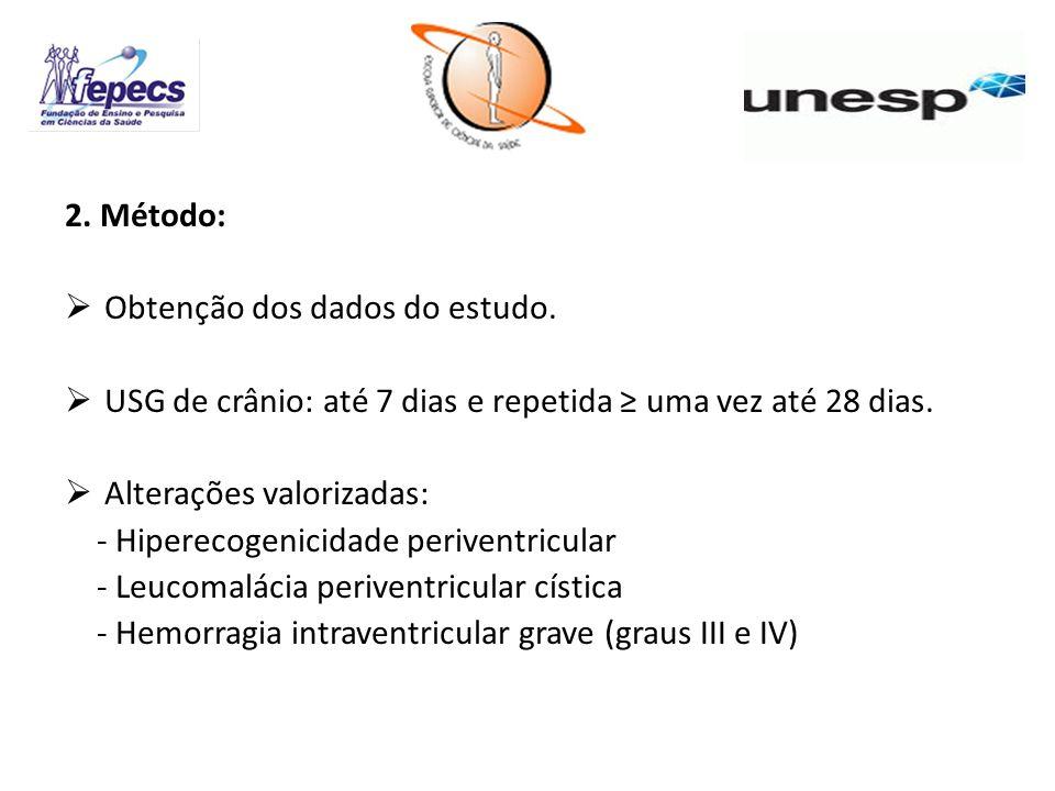 2. Método: Obtenção dos dados do estudo. USG de crânio: até 7 dias e repetida ≥ uma vez até 28 dias.