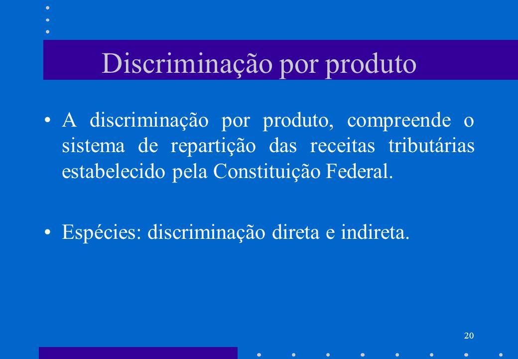 Discriminação por produto