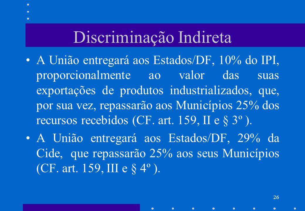 Discriminação Indireta