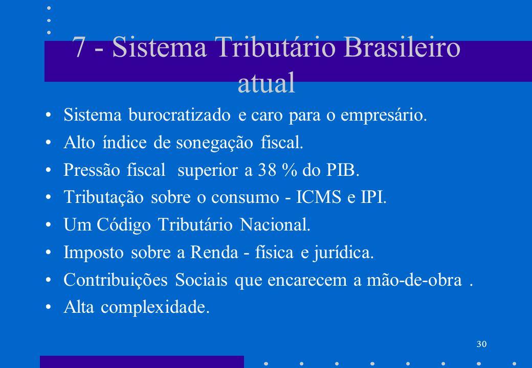 7 - Sistema Tributário Brasileiro atual