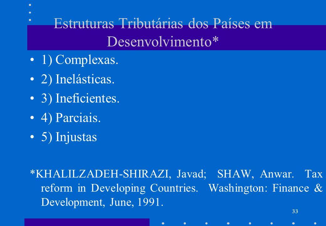 Estruturas Tributárias dos Países em Desenvolvimento*