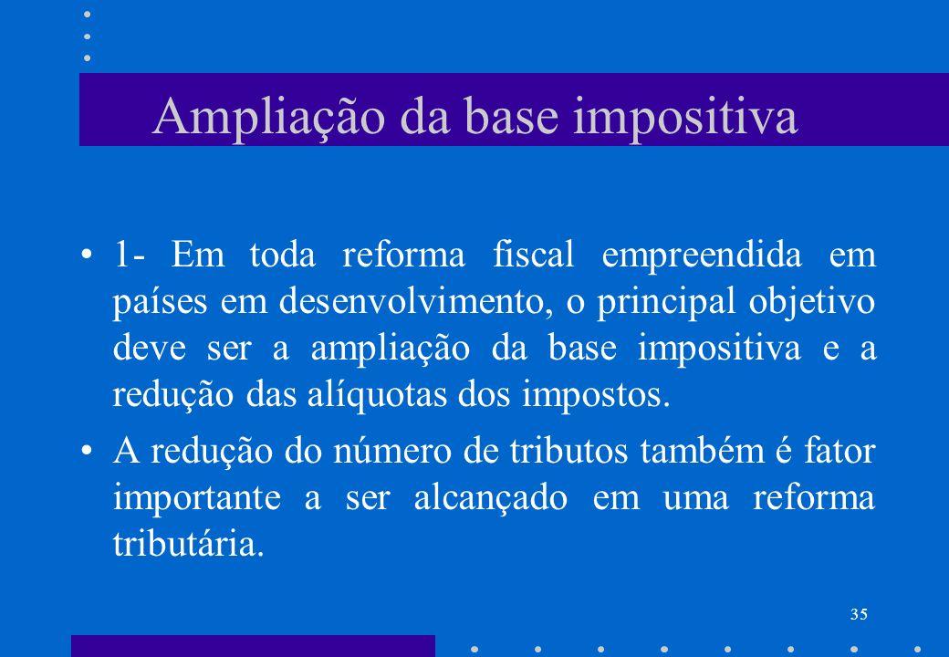 Ampliação da base impositiva
