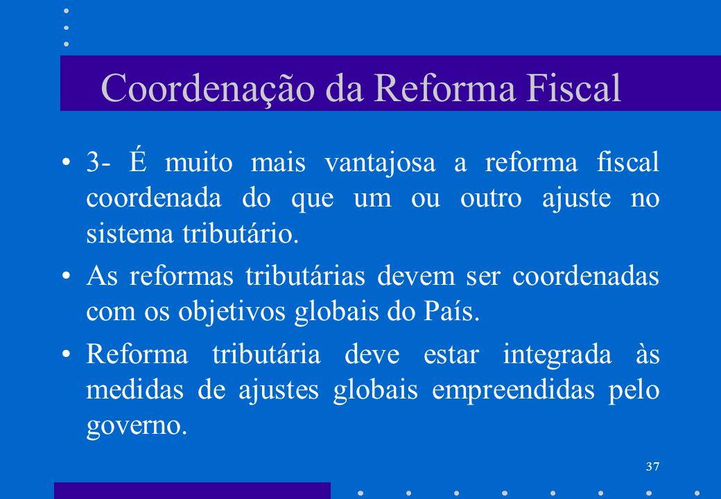 Coordenação da Reforma Fiscal