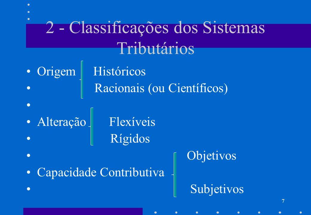 2 - Classificações dos Sistemas Tributários