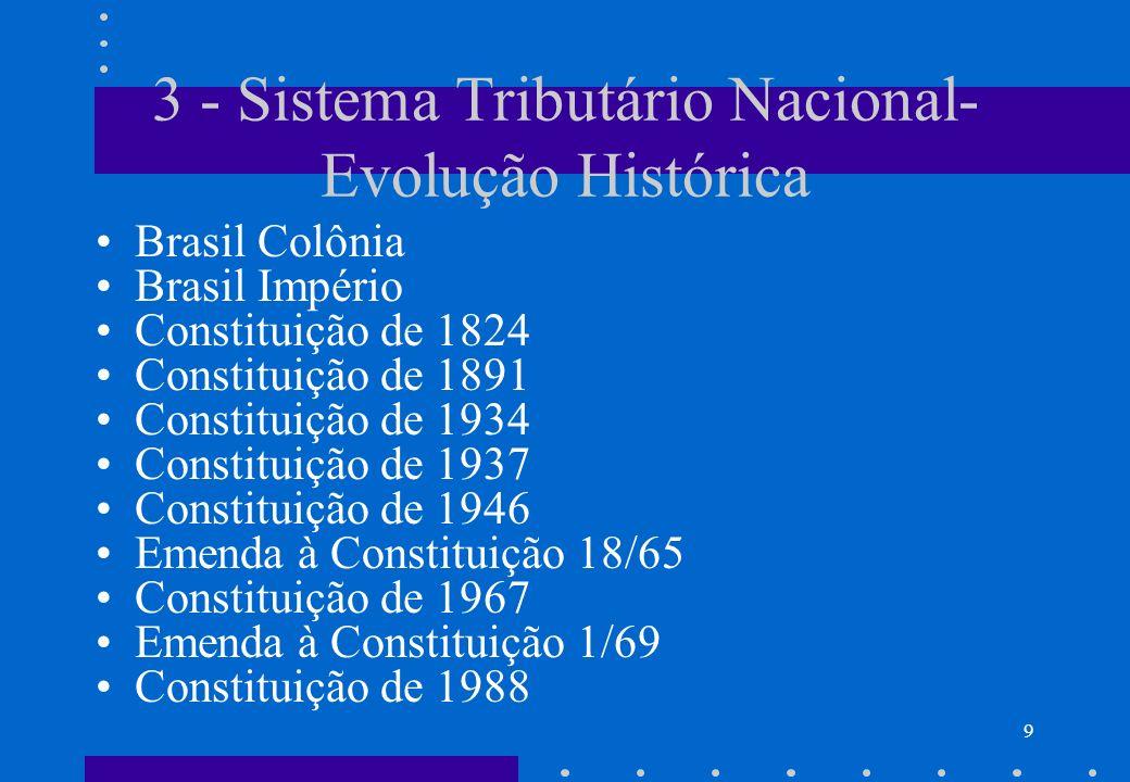 3 - Sistema Tributário Nacional- Evolução Histórica