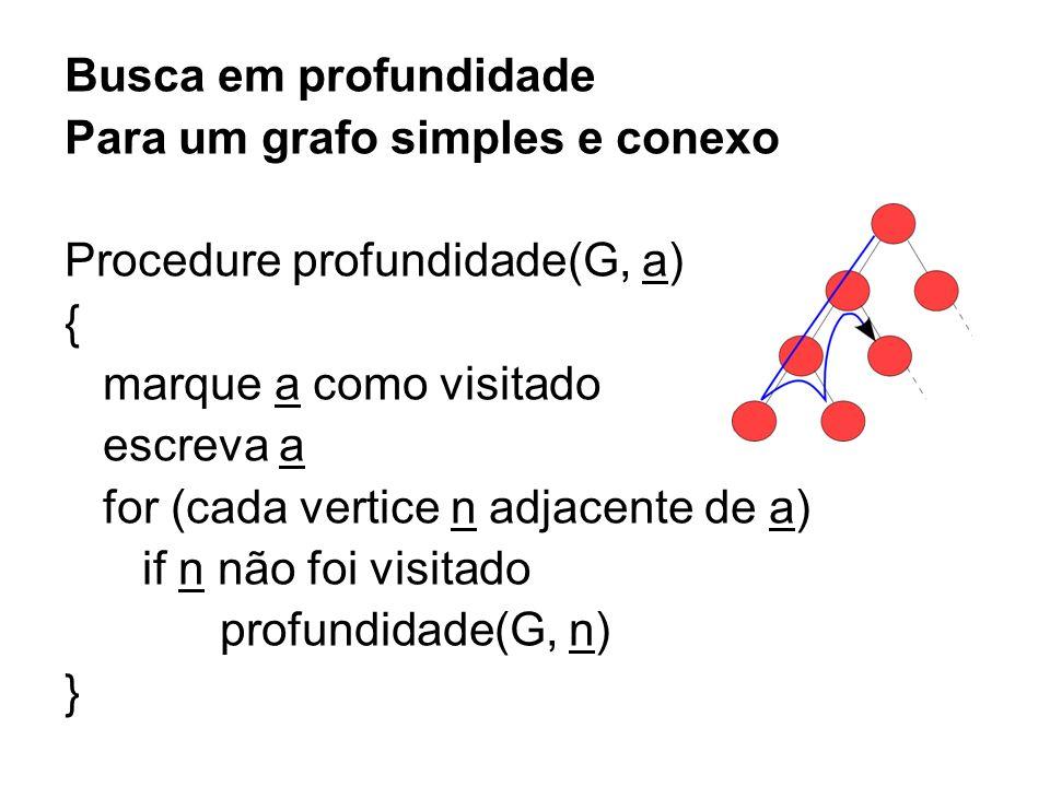 Busca em profundidade Para um grafo simples e conexo. Procedure profundidade(G, a) { marque a como visitado.