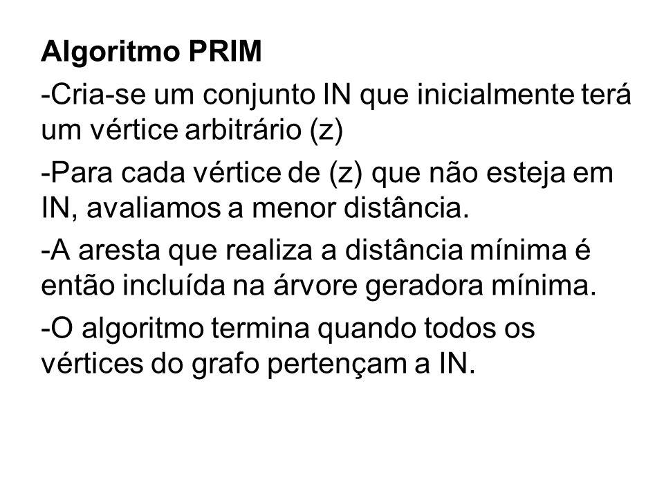 Algoritmo PRIM Cria-se um conjunto IN que inicialmente terá um vértice arbitrário (z)